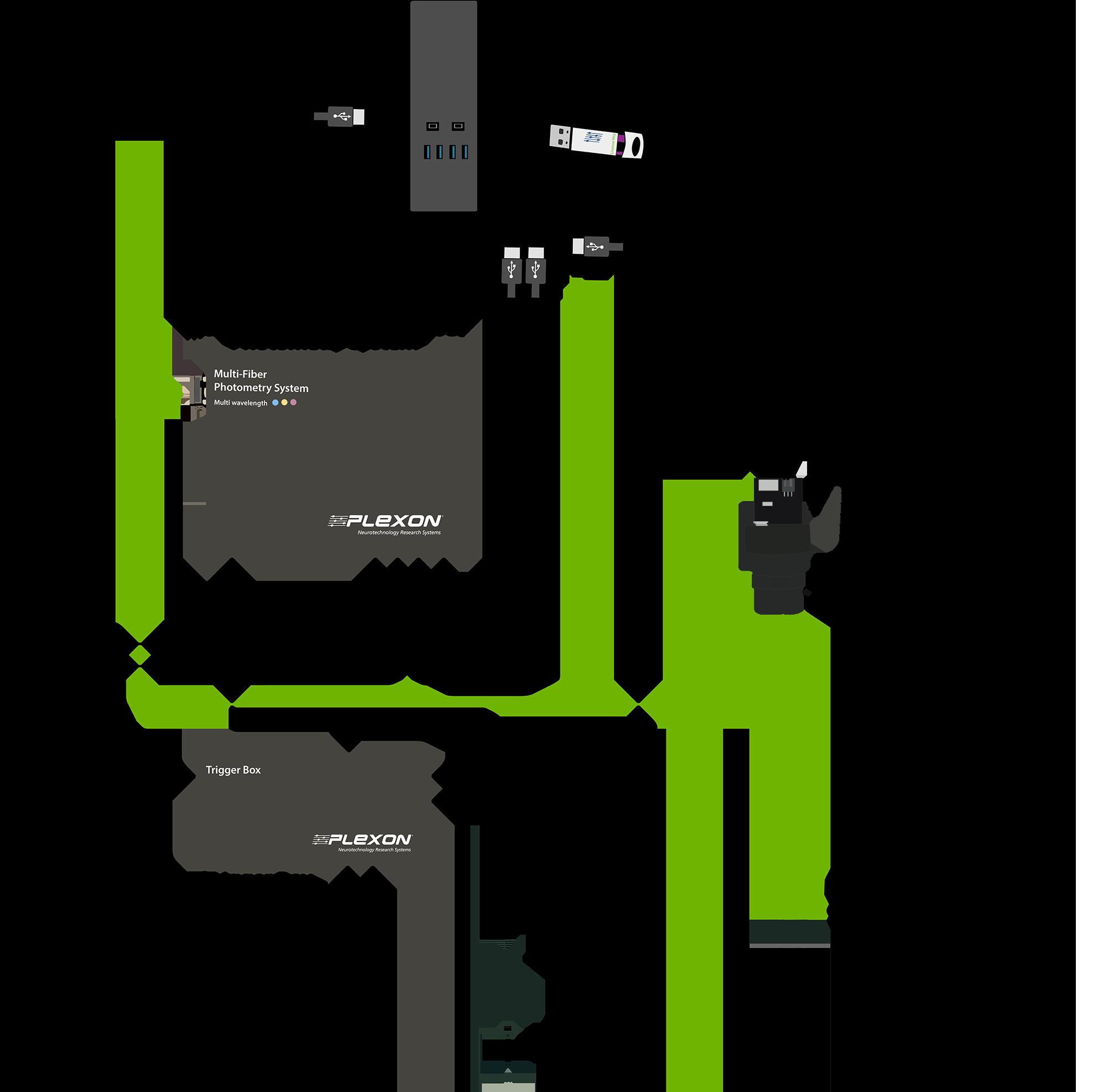 photometry trigger box
