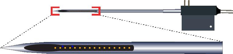Single 16 Channel Fluid Channel Electrode