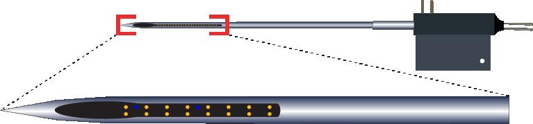 Stereotrode 16 Channel Fluid Channel Electrode