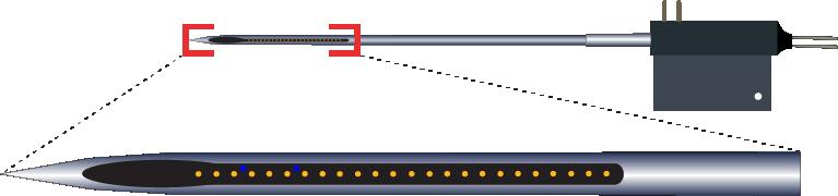 Single 24 Channel Fluid Channel Electrode