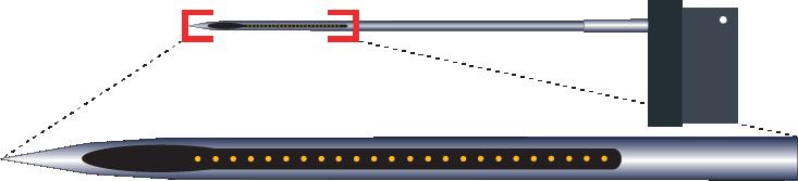 Single 24 Channel RAC Electrode