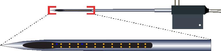 Stereotrode 24 Channel Fluid Channel Electrode