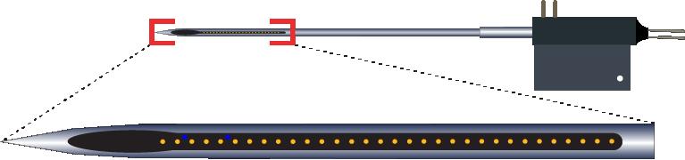 Single 32 Channel Fluid Channel Electrode