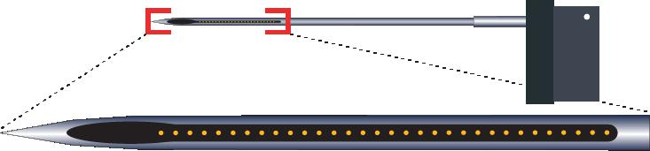 Single 32 Channel RAC Electrode