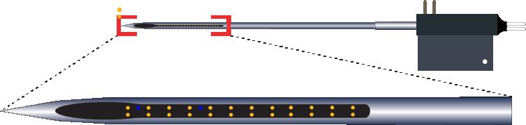 Stereotrode 32 Channel Optic Fiber Electrode