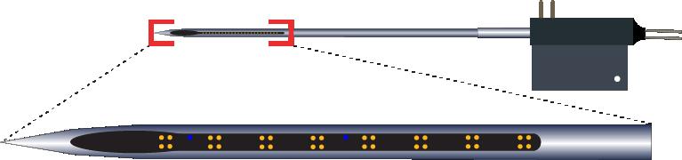 Tetrode 32 Channel Fluid Channel Electrode