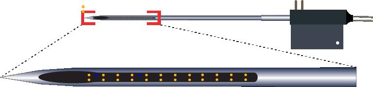 Stereotrode 32 Channel Fluid Channel Electrode