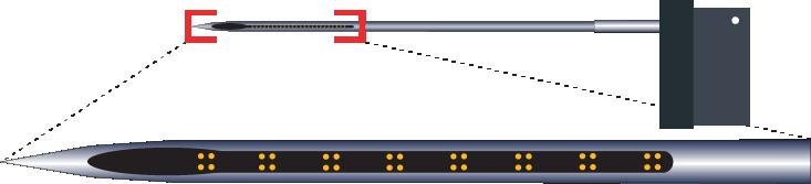 Tetrode 32 Channel RAC Electrode