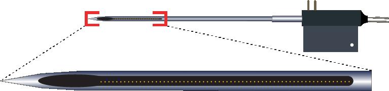 Single 64 Channel Fluid Channel Electrode
