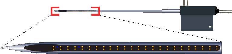 Stereotrode 64 Channel Fluid Channel Electrode