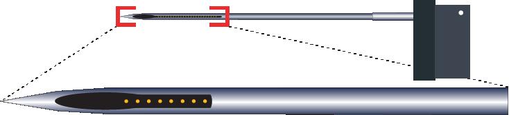 Single 8 Channel RAC Electrode