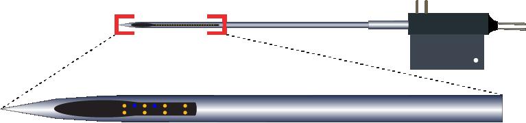 Stereotrode 8 Channel Fluid Channel Electrode