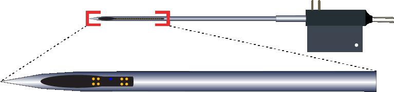 Tetrode 8 Channel Fluid Channel Electrode