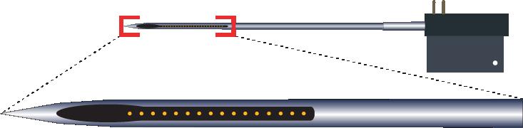 Single 16 Channel Electrode