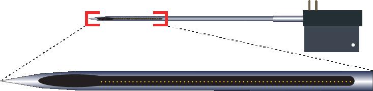Single 64 Channel Electrode