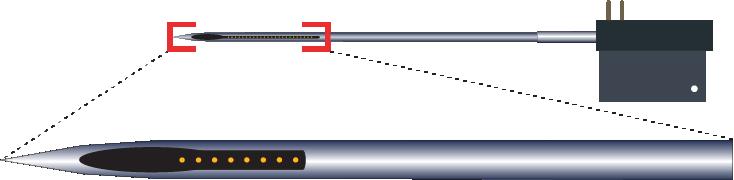 Single 8 Channel Electrode
