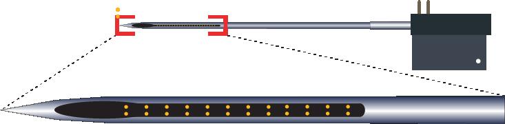 Stereotrode 32 Channel Electrode