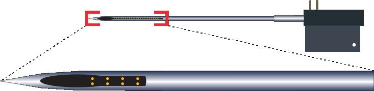 Stereotrode 8 Channel Electrode