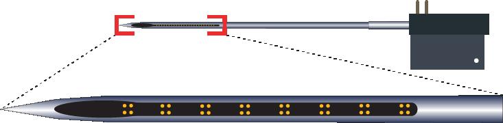 Tetrode 32 Channel Electrode
