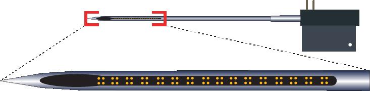 Tetrode 64 Channel Electrode