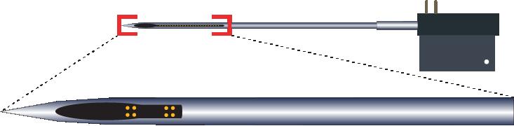 Tetrode 8 Channel Electrode