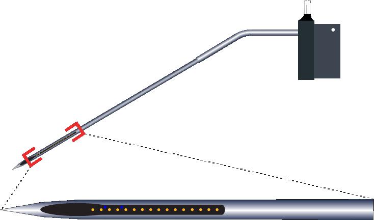 Single 16 Channel Kinked AND RAC AND Optic Fiber