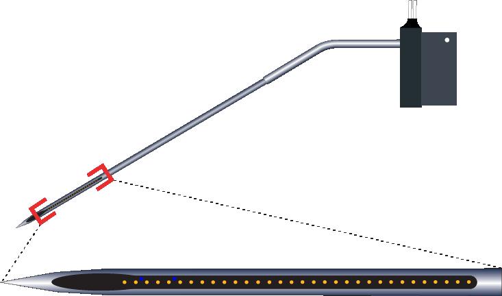 Single 32 Channel Kinked AND RAC AND Optic Fiber