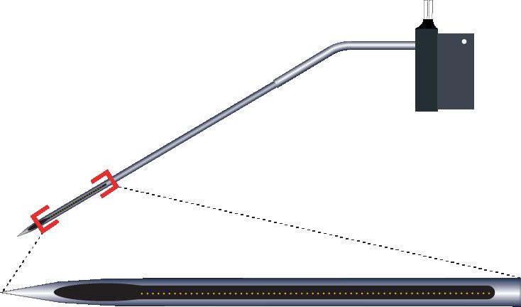Single 64 Channel Kinked AND RAC AND Optic Fiber