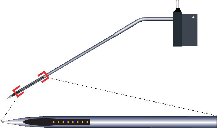 Single 8 Channel Kinked AND RAC AND Optic Fiber