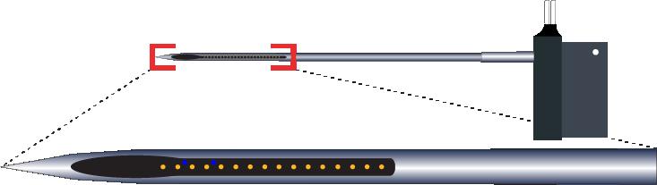 Single 16 Channel RAC AND Optic Fiber