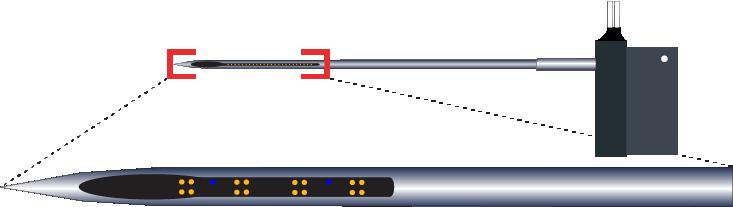 Tetrode 16 Channel RAC AND Optic Fiber
