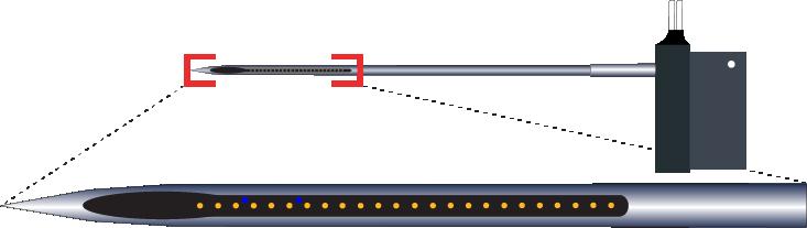 Single 24 Channel RAC AND Optic Fiber