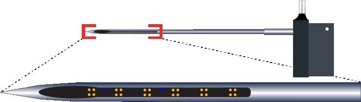 Tetrode 24 Channel RAC AND Optic Fiber