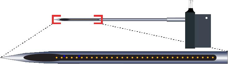 Single 32 Channel RAC AND Optic Fiber
