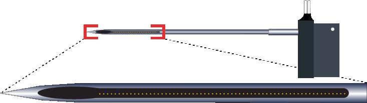 Single 64 Channel RAC AND Optic Fiber