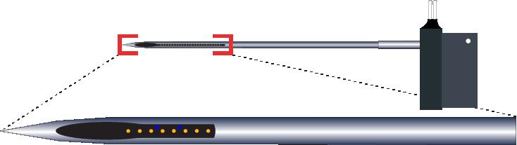 Single 8 Channel RAC AND Optic Fiber