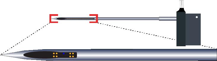 Tetrode 8 Channel RAC AND Optic Fiber